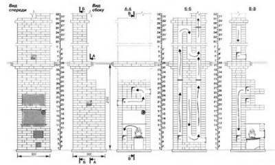 Подробно рассмотрим отопительную двухъярусную толстостенную печь с теплоотдачей на первом этаже - 3...